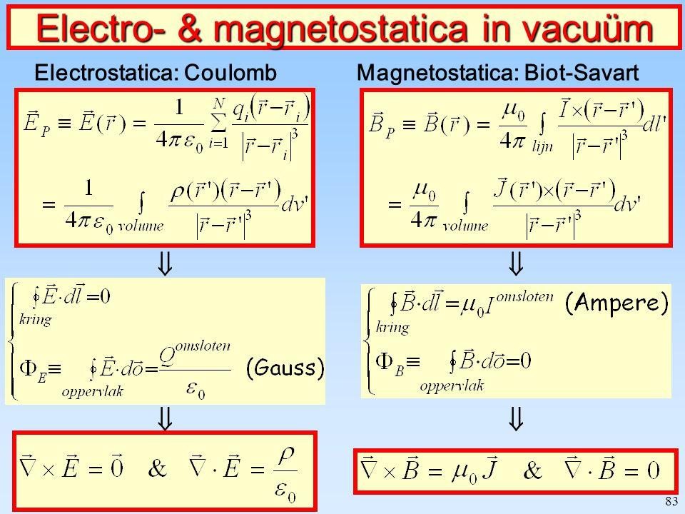 82 Electro- & magnetostatica in vacuüm Magnetostatica: Biot-Savart P r' r-r' r J(r') Gevraagd: B(r) O x y z Electrostatica: Coulomb P r' r-r' r  (r') Gevraagd: E(r) O x y z