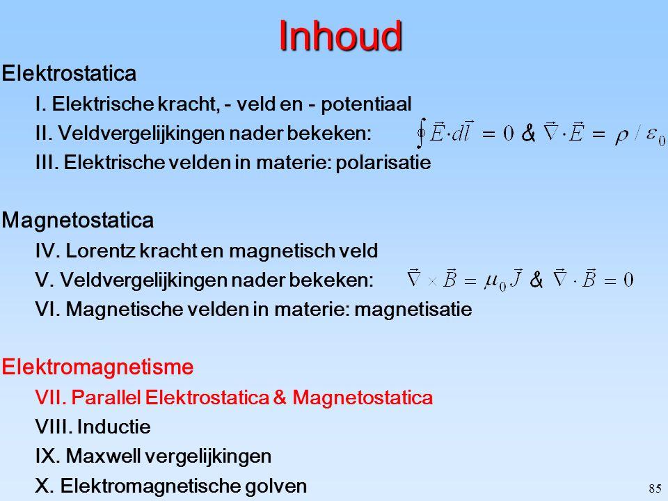 84 Electro- & magnetostatica met materie Polarisatie: PMagnetisatie: M