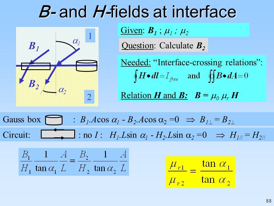 87 Grensvlakken De velden B & H De velden E & D
