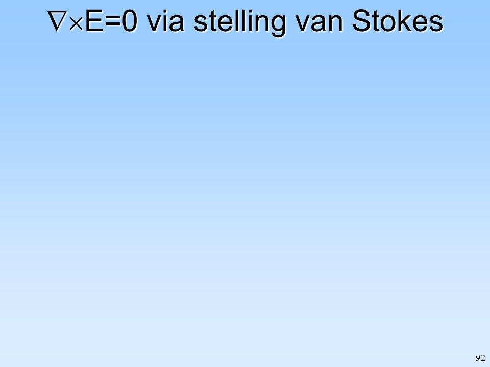 91 De rotatie van E Voorbeeld: uniform geladen bol Voorbeeld: puntlading