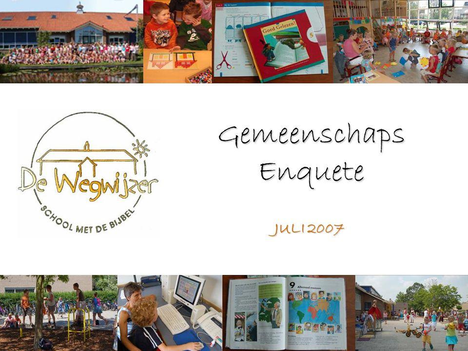 Gemeenschaps Enquete JULI 2007