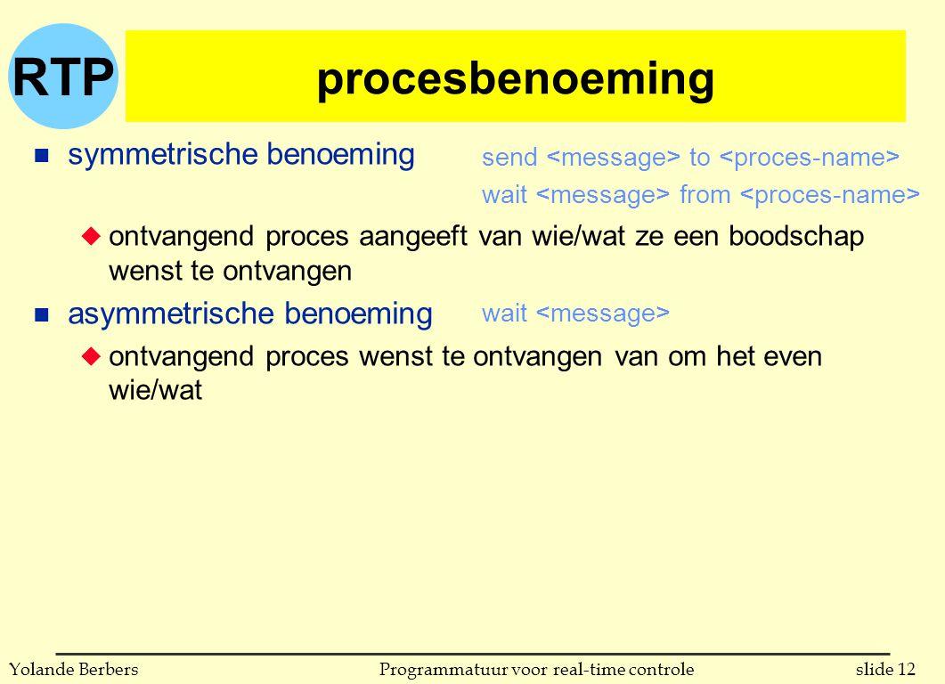 RTP slide 12Programmatuur voor real-time controleYolande Berbers procesbenoeming n symmetrische benoeming u ontvangend proces aangeeft van wie/wat ze een boodschap wenst te ontvangen n asymmetrische benoeming u ontvangend proces wenst te ontvangen van om het even wie/wat send to wait from wait