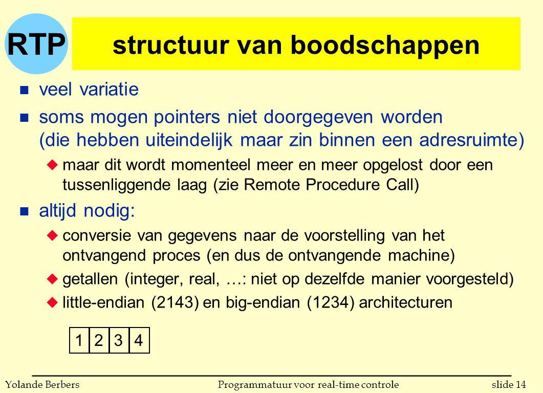 RTP slide 14Programmatuur voor real-time controleYolande Berbers structuur van boodschappen n veel variatie n soms mogen pointers niet doorgegeven worden (die hebben uiteindelijk maar zin binnen een adresruimte) u maar dit wordt momenteel meer en meer opgelost door een tussenliggende laag (zie Remote Procedure Call) n altijd nodig: u conversie van gegevens naar de voorstelling van het ontvangend proces (en dus de ontvangende machine) u getallen (integer, real, …: niet op dezelfde manier voorgesteld) u little-endian (2143) en big-endian (1234) architecturen 1 234
