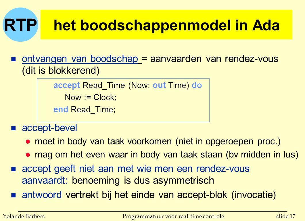 RTP slide 17Programmatuur voor real-time controleYolande Berbers het boodschappenmodel in Ada accept Read_Time (Now: out Time) do Now := Clock; end Read_Time; n ontvangen van boodschap = aanvaarden van rendez-vous (dit is blokkerend) n accept-bevel l moet in body van taak voorkomen (niet in opgeroepen proc.) l mag om het even waar in body van taak staan (bv midden in lus) n accept geeft niet aan met wie men een rendez-vous aanvaardt: benoeming is dus asymmetrisch n antwoord vertrekt bij het einde van accept-blok (invocatie)
