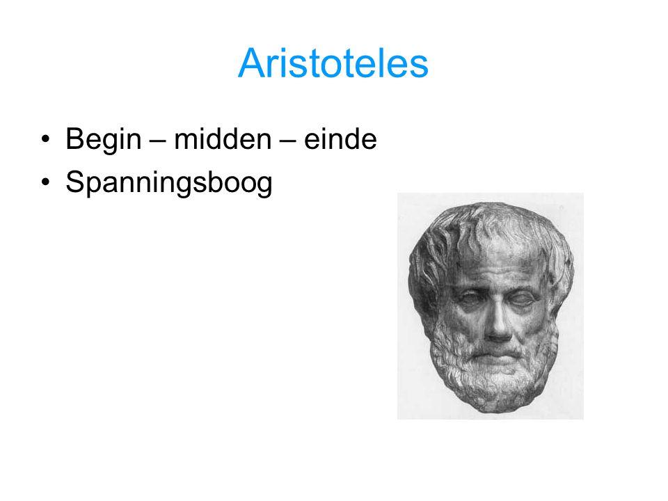 Aristoteles Begin – midden – einde Spanningsboog