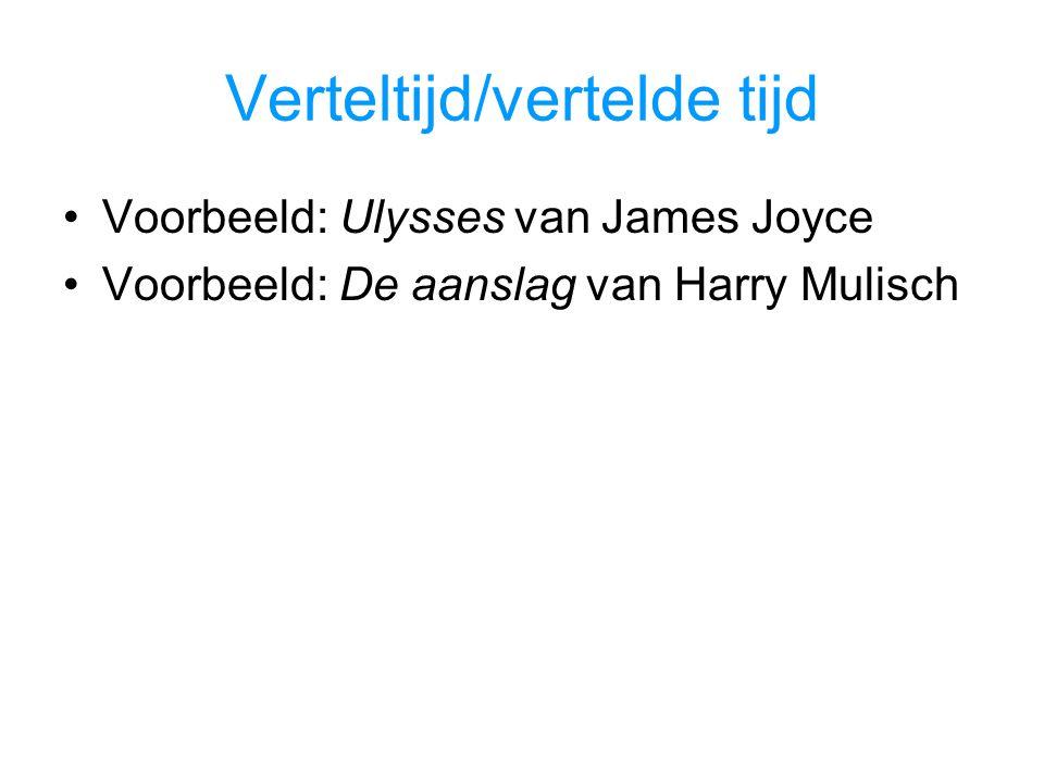 Verteltijd/vertelde tijd Voorbeeld: Ulysses van James Joyce Voorbeeld: De aanslag van Harry Mulisch