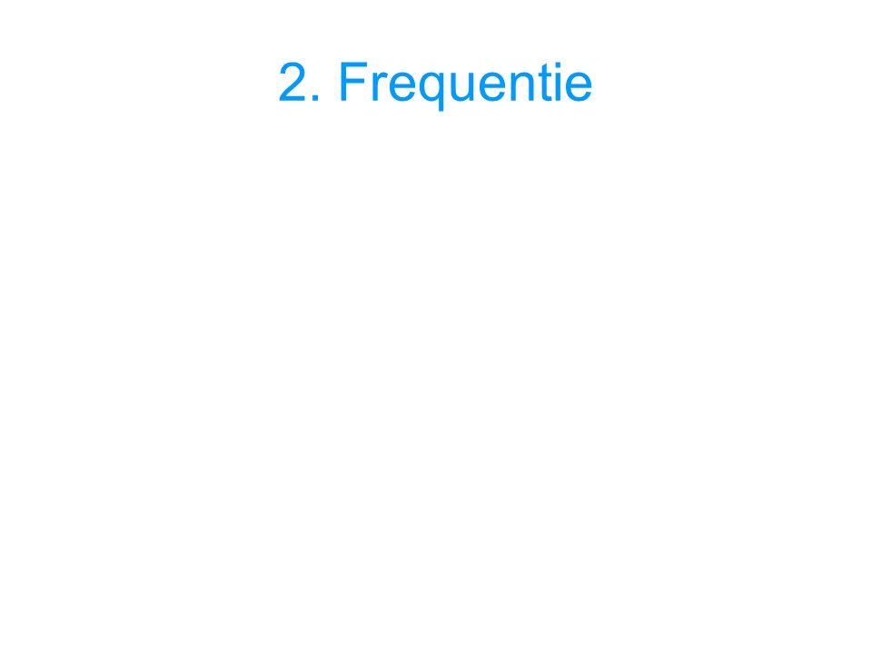 2. Frequentie