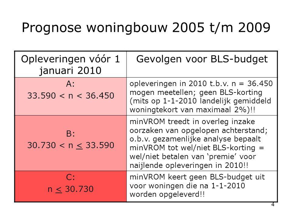 4 Prognose woningbouw 2005 t/m 2009 Opleveringen vóór 1 januari 2010 Gevolgen voor BLS-budget A: 33.590 < n < 36.450 opleveringen in 2010 t.b.v.