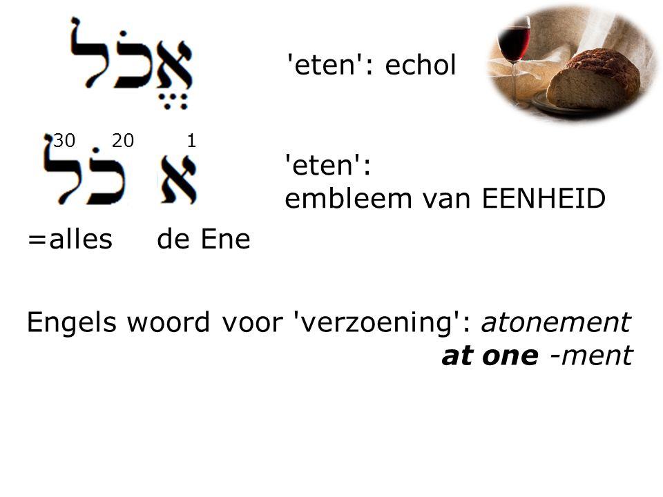 eten : echol 20301 =alles de Ene eten : embleem van EENHEID Engels woord voor verzoening : atonement at one -ment