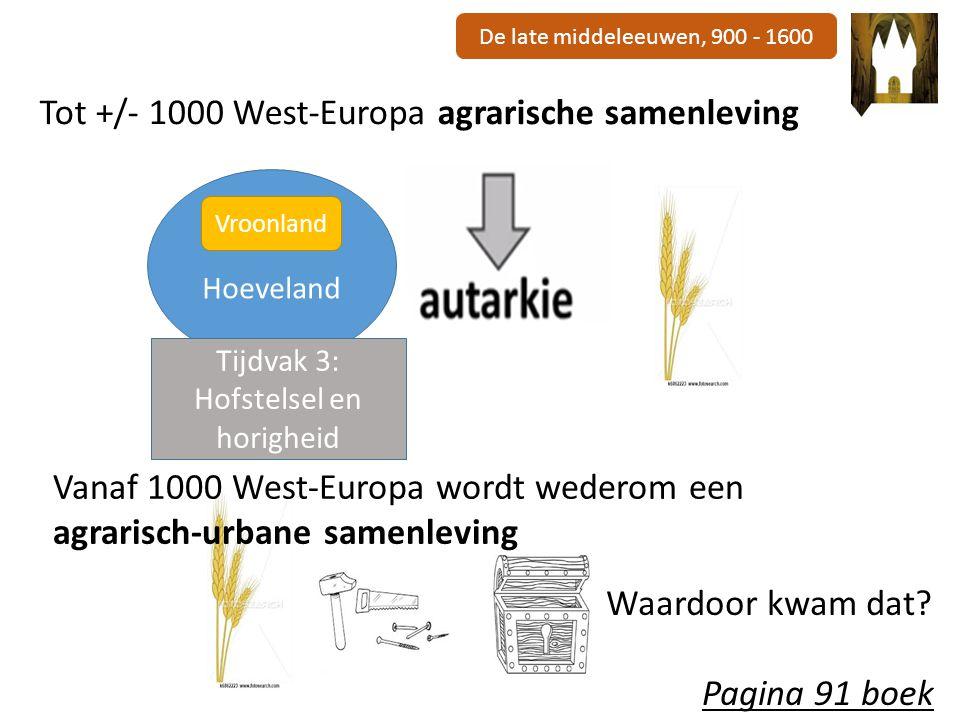 De late middeleeuwen, 900 - 1600 Tot +/- 1000 West-Europa agrarische samenleving Vanaf 1000 West-Europa wordt wederom een agrarisch-urbane samenleving Hoeveland Vroonland Tijdvak 3: Hofstelsel en horigheid Waardoor kwam dat.