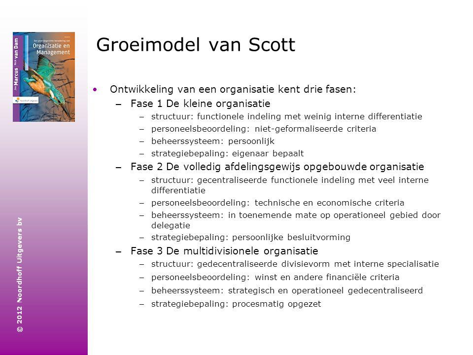 © 2012 Noordhoff Uitgevers bv Groeimodel van Scott Ontwikkeling van een organisatie kent drie fasen: – Fase 1 De kleine organisatie – structuur: funct