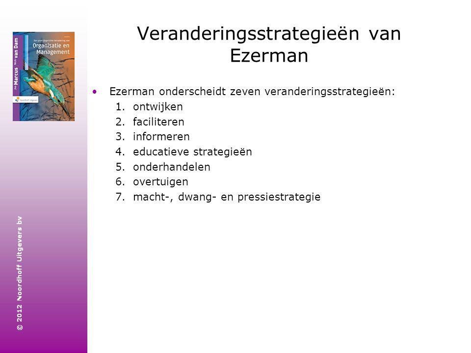 © 2012 Noordhoff Uitgevers bv Veranderingsstrategieën van Ezerman Ezerman onderscheidt zeven veranderingsstrategieën: 1.ontwijken 2.faciliteren 3.info