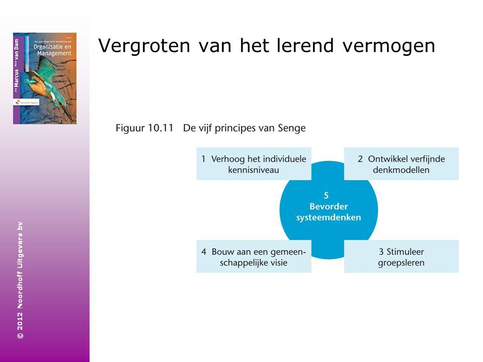 © 2012 Noordhoff Uitgevers bv Vergroten van het lerend vermogen