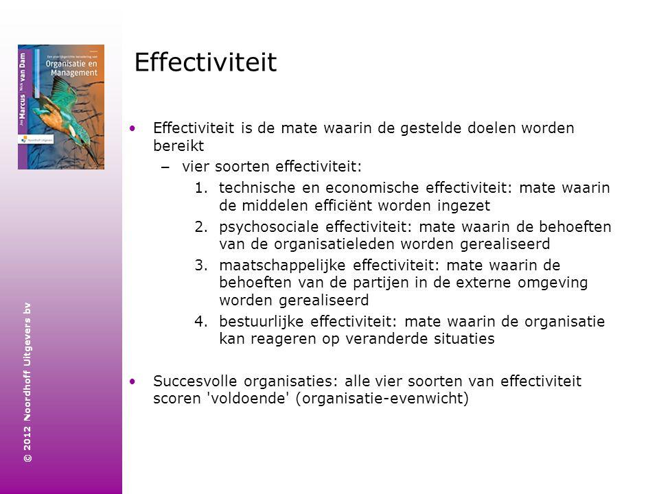 © 2012 Noordhoff Uitgevers bv Effectiviteit Effectiviteit is de mate waarin de gestelde doelen worden bereikt – vier soorten effectiviteit: 1.technisc