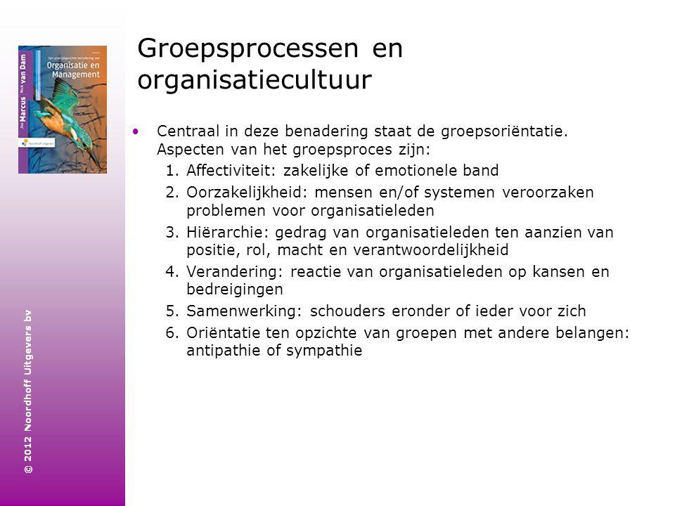 © 2012 Noordhoff Uitgevers bv Lerende organisatie Hoe kunnen organisaties zo ingericht worden dat ze niet alleen bijblijven, maar vooruitlopen op veranderingen in de omgeving.