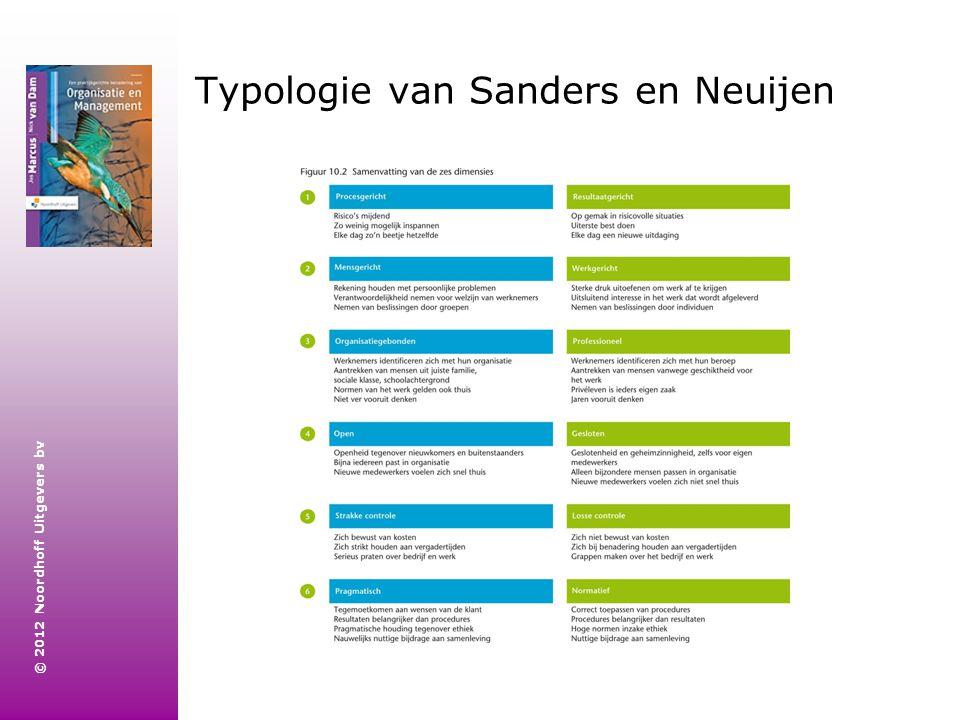 © 2012 Noordhoff Uitgevers bv Typologie van Sanders en Neuijen