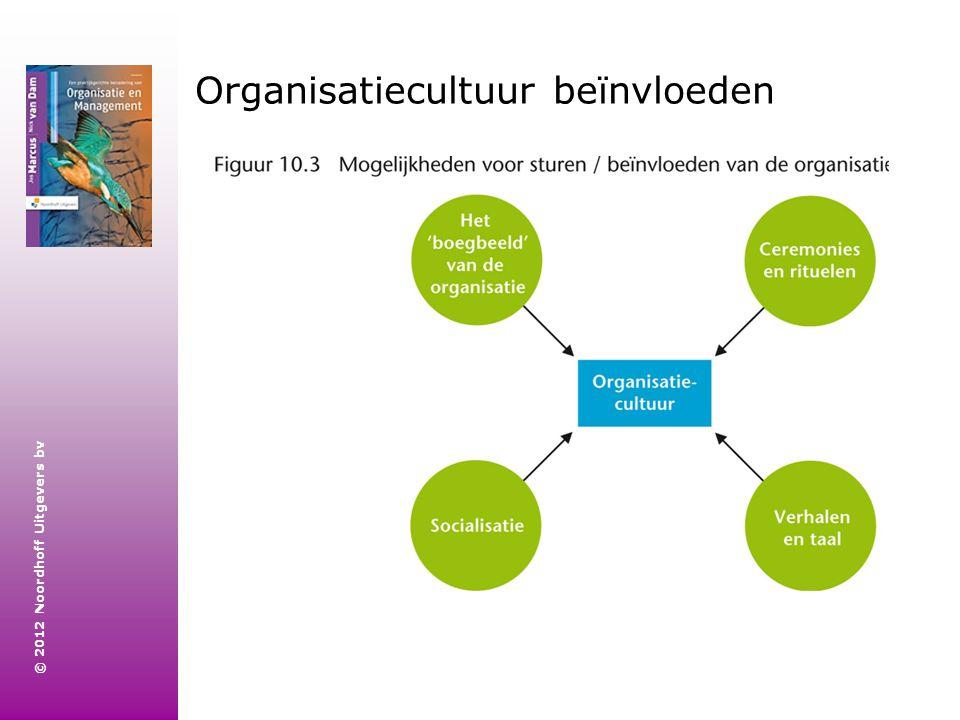 © 2012 Noordhoff Uitgevers bv Organisatiecultuur beïnvloeden