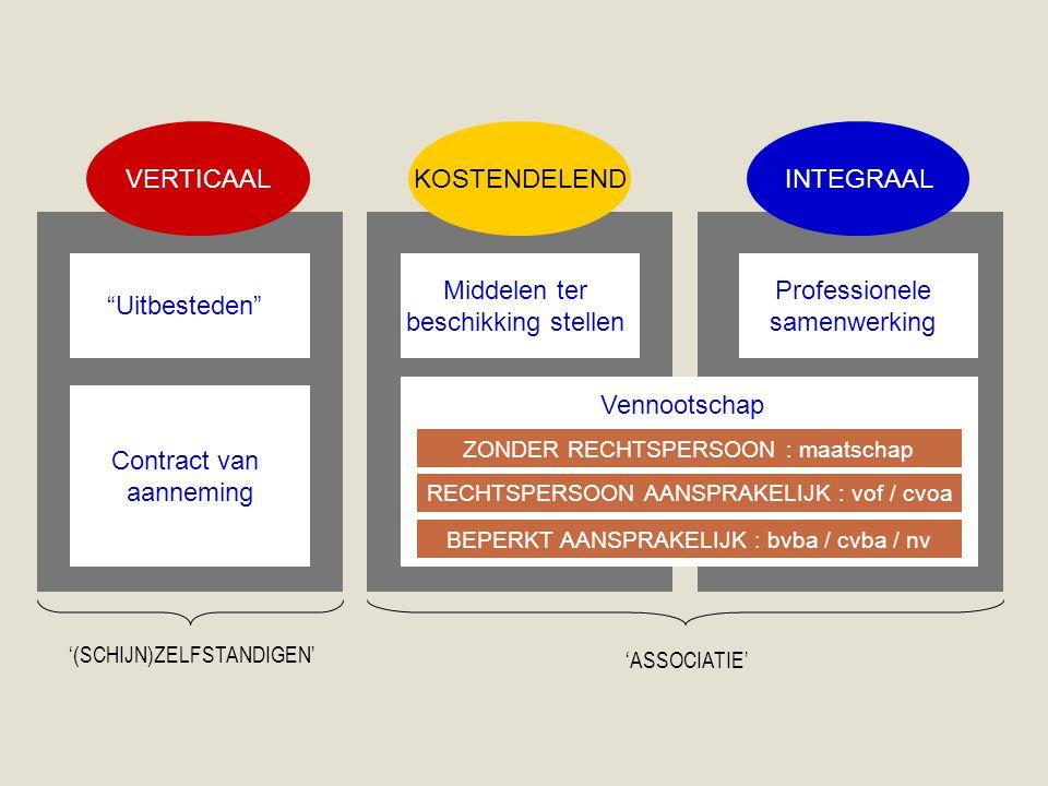 VERTICAALKOSTENDELENDINTEGRAAL Uitbesteden Middelen ter beschikking stellen Professionele samenwerking Contract van aanneming ZONDER RECHTSPERSOON : maatschap RECHTSPERSOON AANSPRAKELIJK : vof / cvoa BEPERKT AANSPRAKELIJK : bvba / cvba / nv Vennootschap 'ASSOCIATIE' '(SCHIJN)ZELFSTANDIGEN'
