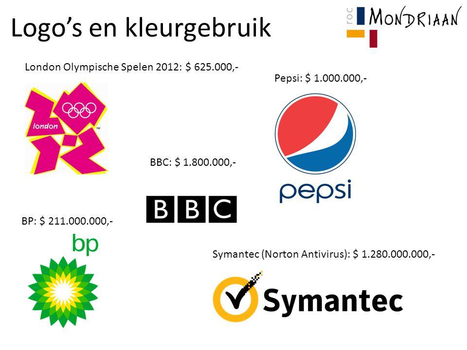 Logo's en kleurgebruik London Olympische Spelen 2012: $ 625.000,- BBC: $ 1.800.000,- Pepsi: $ 1.000.000,- Symantec (Norton Antivirus): $ 1.280.000.000
