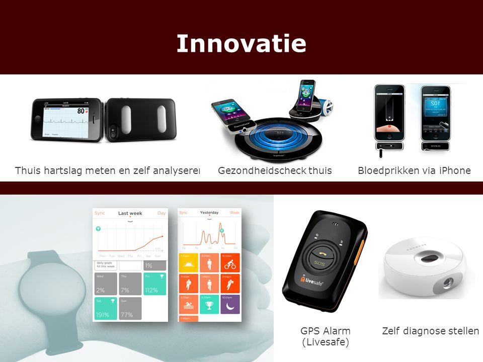 Thuis hartslag meten en zelf analyserenBloedprikken via iPhone Zelf diagnose stellen Innovatie GPS Alarm (Livesafe) Gezondheidscheck thuis