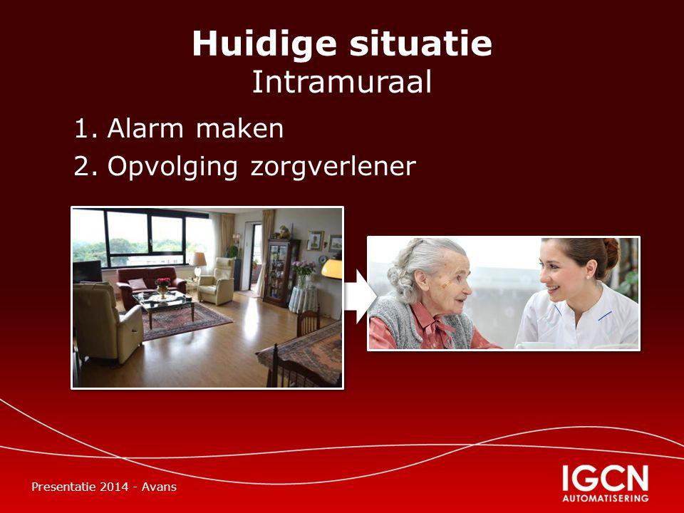 Huidige situatie Intramuraal 1.Alarm maken 2.Opvolging zorgverlener Presentatie 2014 - Avans