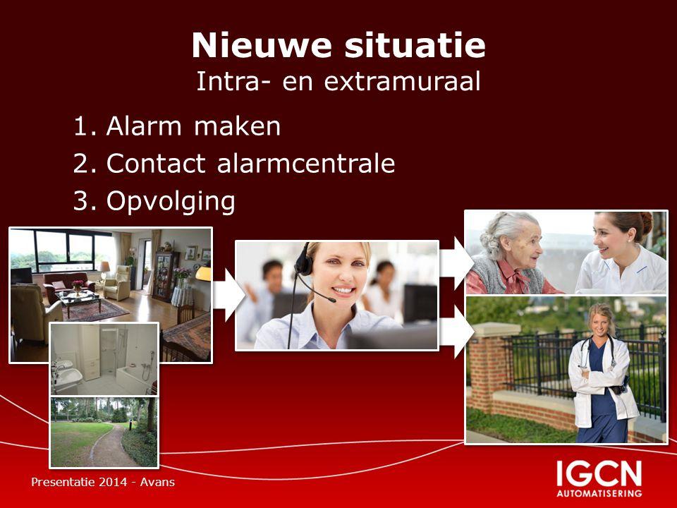 Nieuwe situatie Intra- en extramuraal 1.Alarm maken 2.Contact alarmcentrale 3.Opvolging Presentatie 2014 - Avans