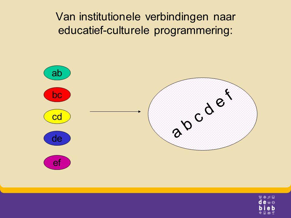 Van institutionele verbindingen naar educatief-culturele programmering: ab bc cd de ef a b c d e f