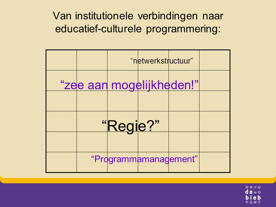 Van institutionele verbindingen naar educatief-culturele programmering: zee aan mogelijkheden! netwerkstructuur Regie? Programmamanagement