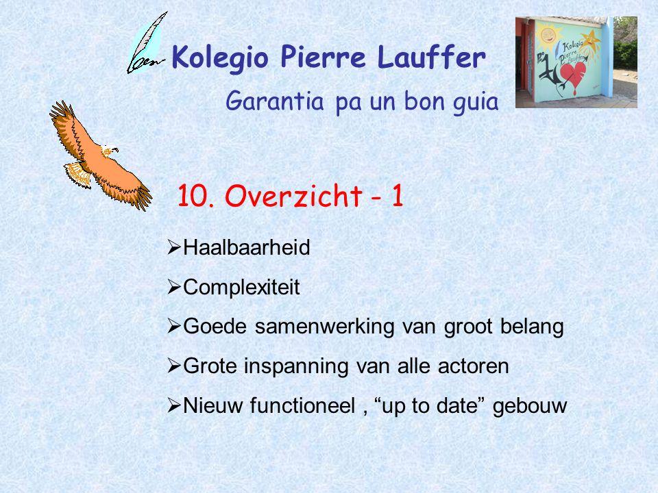 Kolegio Pierre Lauffer Garantia pa un bon guia 10.