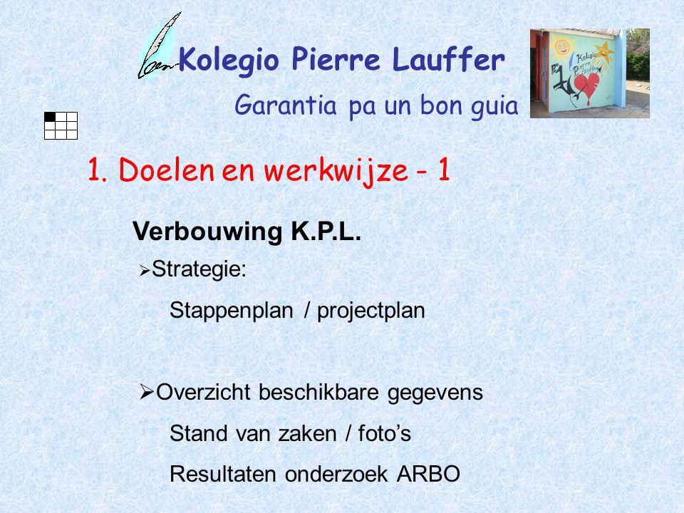 Kolegio Pierre Lauffer Garantia pa un bon guia 6.
