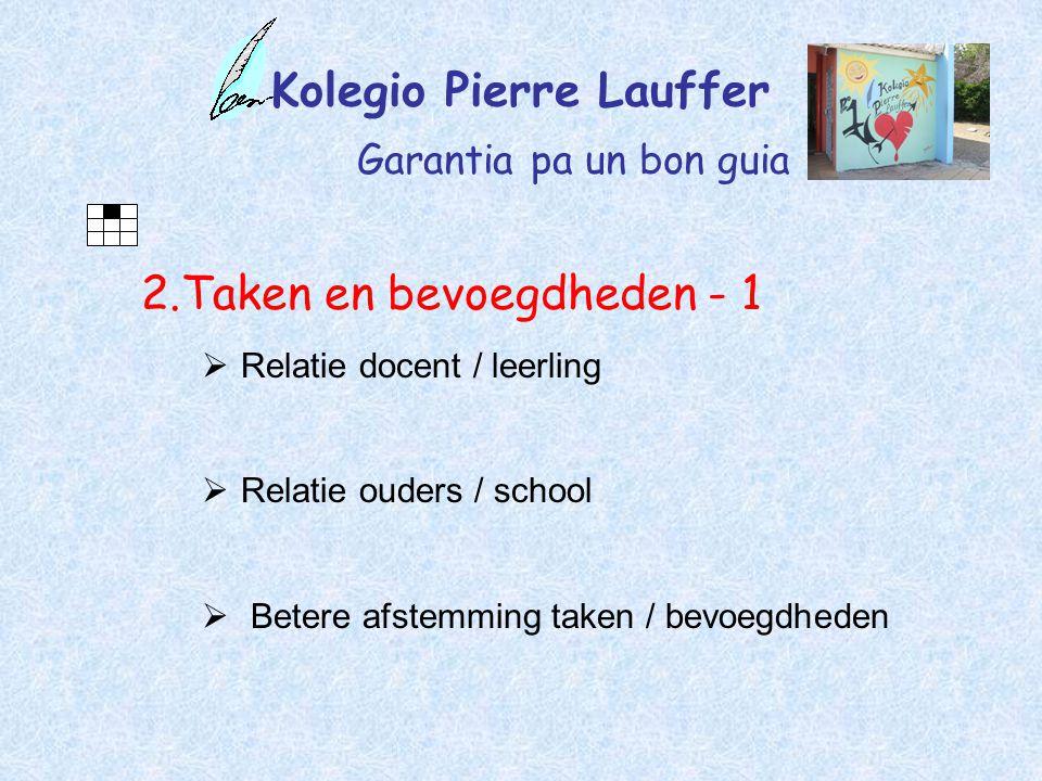Kolegio Pierre Lauffer Garantia pa un bon guia 2.Taken en bevoegdheden - 2  Taakverdeling Coordinator in school (direktie)  Overlegmomenten Coordinator / Projectleider (wekelijks)