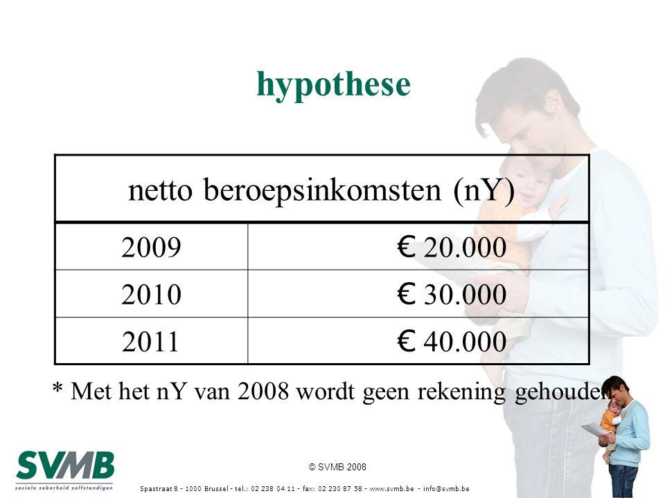 © SVMB 2008 Spastraat 8 - 1000 Brussel - tel.: 02 238 04 11 - fax: 02 230 87 58 - www.svmb.be - info@svmb.be hypothese netto beroepsinkomsten (nY) 200