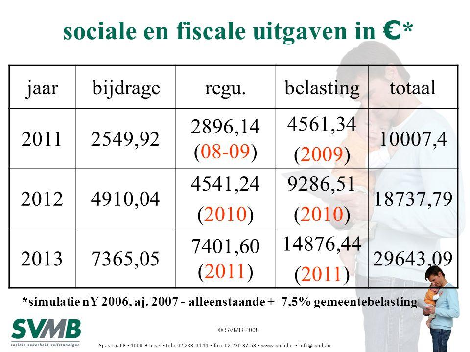 © SVMB 2008 Spastraat 8 - 1000 Brussel - tel.: 02 238 04 11 - fax: 02 230 87 58 - www.svmb.be - info@svmb.be sociale en fiscale uitgaven in € * jaarbi