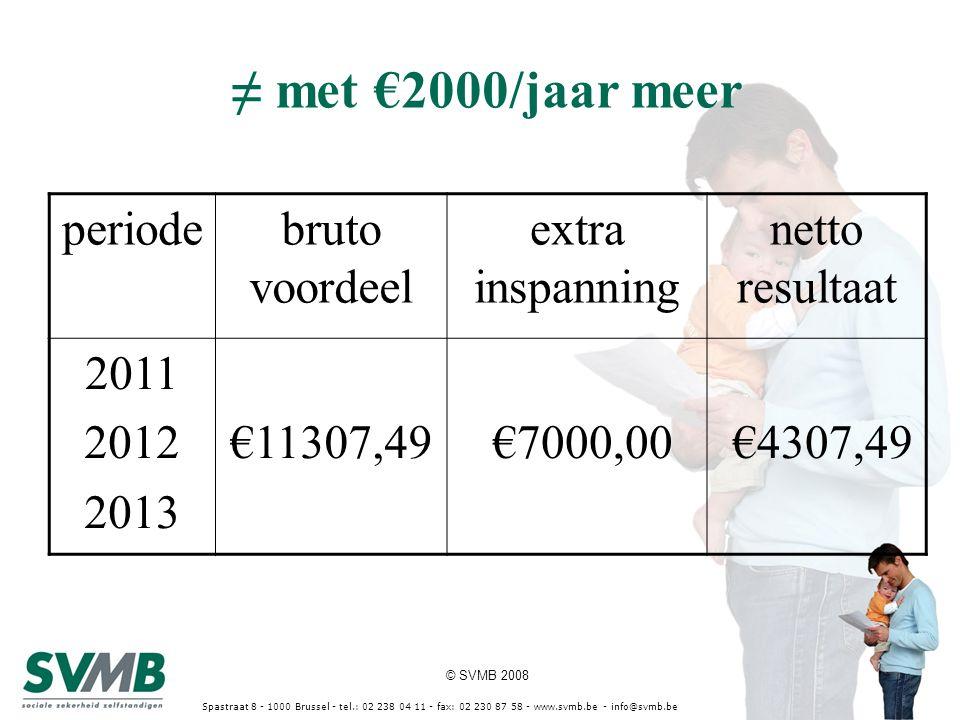 © SVMB 2008 Spastraat 8 - 1000 Brussel - tel.: 02 238 04 11 - fax: 02 230 87 58 - www.svmb.be - info@svmb.be ≠ met €2000/jaar meer periodebruto voorde