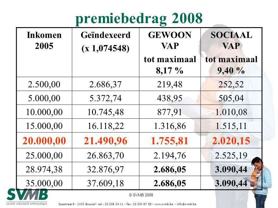 © SVMB 2008 Spastraat 8 - 1000 Brussel - tel.: 02 238 04 11 - fax: 02 230 87 58 - www.svmb.be - info@svmb.be premiebedrag 2008 Inkomen 2005 Geïndexeer