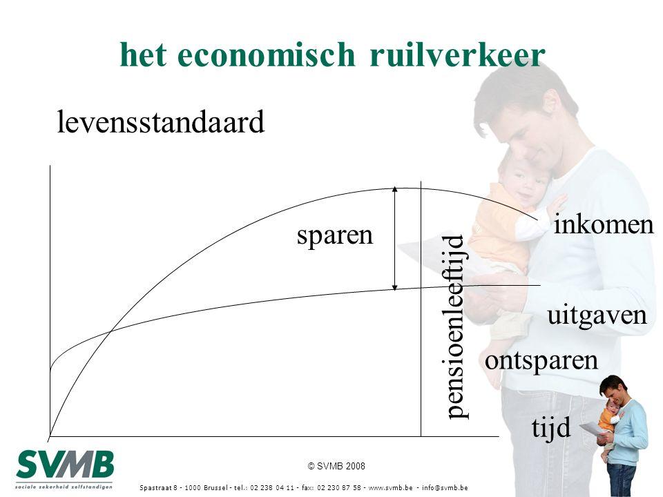 © SVMB 2008 Spastraat 8 - 1000 Brussel - tel.: 02 238 04 11 - fax: 02 230 87 58 - www.svmb.be - info@svmb.be Fiscaal voordeel : belastingbesparing aan marginaal tarief fiscaal voordeel VAP