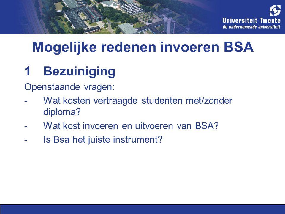 Mogelijke redenen invoeren BSA 2Studietempo verhogen Openstaande vragen: Wat zijn de prestaties van de studenten op dit moment.
