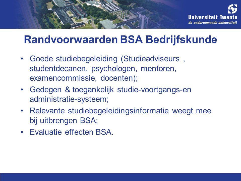 Randvoorwaarden BSA Bedrijfskunde Goede studiebegeleiding (Studieadviseurs, studentdecanen, psychologen, mentoren, examencommissie, docenten); Gedegen & toegankelijk studie-voortgangs-en administratie-systeem; Relevante studiebegeleidingsinformatie weegt mee bij uitbrengen BSA; Evaluatie effecten BSA.
