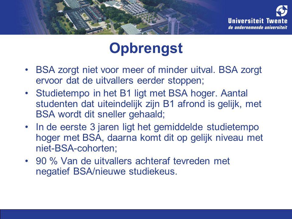 Opbrengst BSA zorgt niet voor meer of minder uitval.