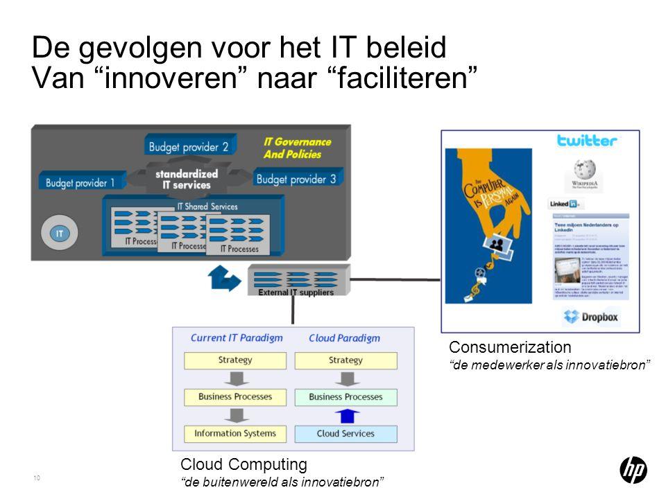 """10 Cloud Computing """"de buitenwereld als innovatiebron"""" Consumerization """"de medewerker als innovatiebron"""" De gevolgen voor het IT beleid Van """"innoveren"""