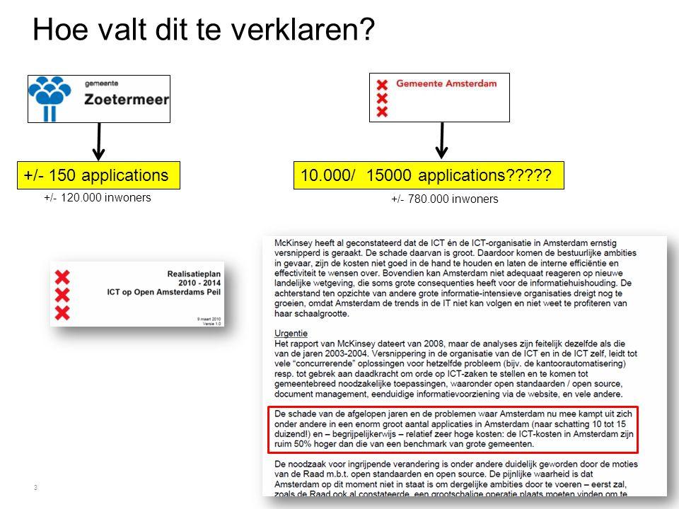 3 Hoe valt dit te verklaren? +/- 150 applications10.000/ 15000 applications????? +/- 120.000 inwoners +/- 780.000 inwoners