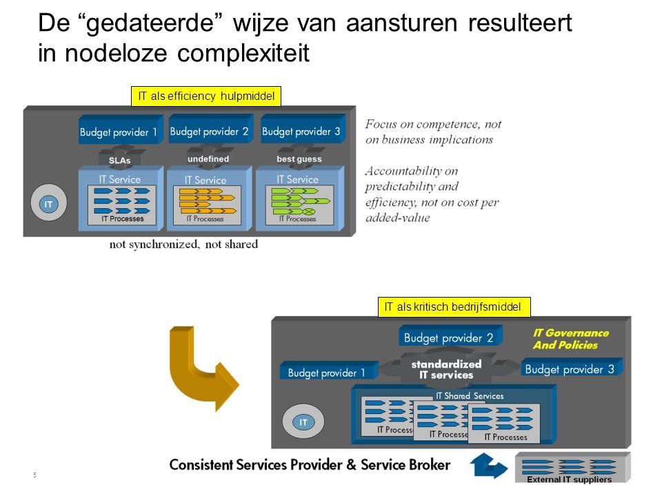 """5 IT als efficiency hulpmiddel IT als kritisch bedrijfsmiddel De """"gedateerde"""" wijze van aansturen resulteert in nodeloze complexiteit"""