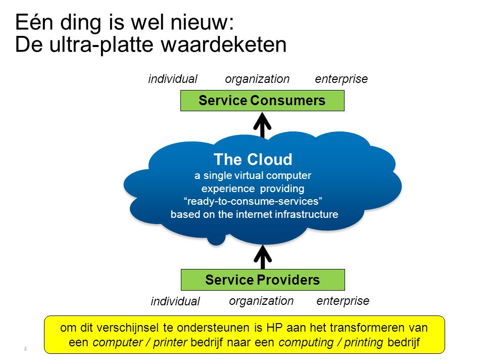 """8 The Cloud a single virtual computer experience providing """"ready-to-consume-services"""" based on the internet infrastructure Service Providers om dit v"""