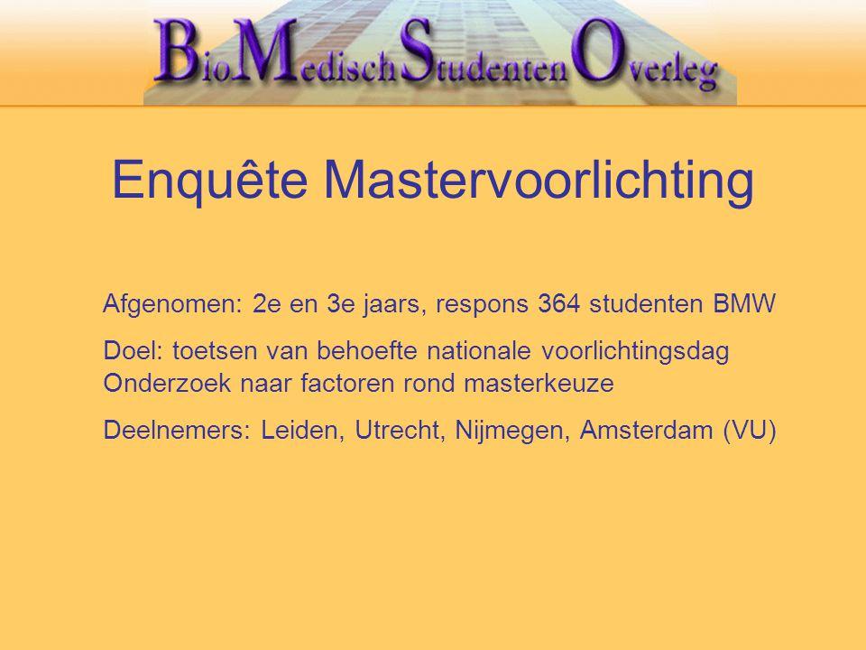 Enquête Mastervoorlichting Afgenomen: 2e en 3e jaars, respons 364 studenten BMW Doel: toetsen van behoefte nationale voorlichtingsdag Onderzoek naar f