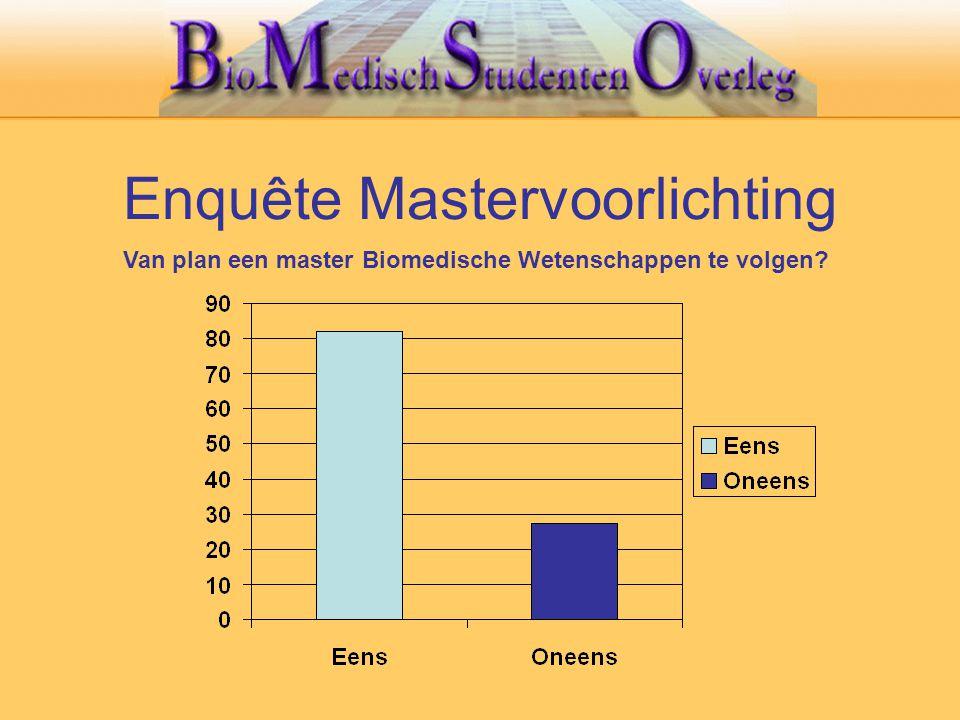 Enquête Mastervoorlichting Van plan een master Biomedische Wetenschappen te volgen?