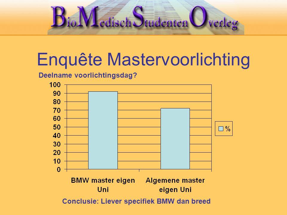 Enquête Mastervoorlichting Conclusie: Liever specifiek BMW dan breed Deelname voorlichtingsdag?