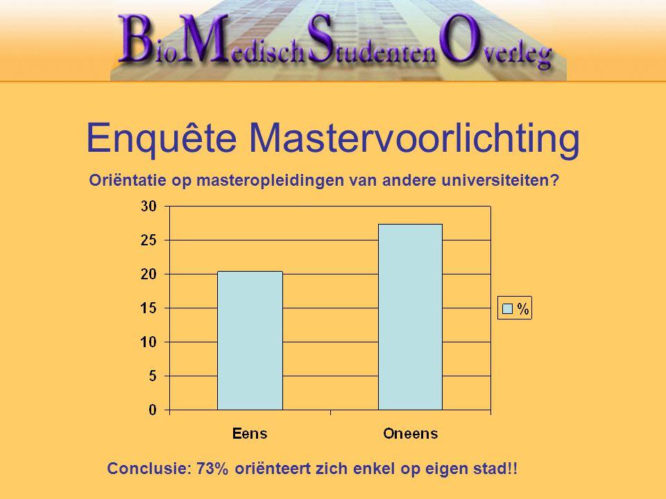 Enquête Mastervoorlichting Oriëntatie op masteropleidingen van andere universiteiten? Conclusie: 73% oriënteert zich enkel op eigen stad!!