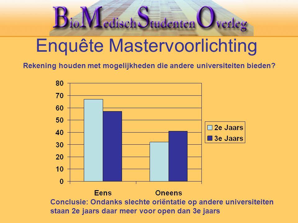 Enquête Mastervoorlichting Conclusie: Ondanks slechte oriëntatie op andere universiteiten staan 2e jaars daar meer voor open dan 3e jaars Rekening hou