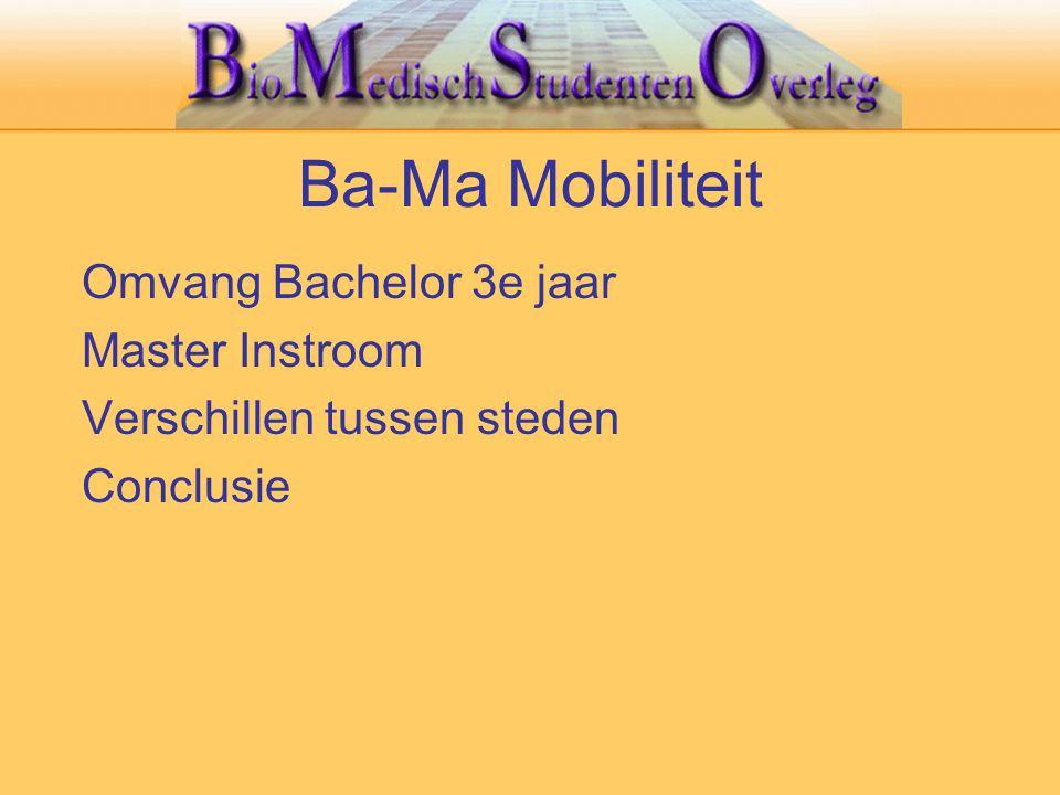 Ba-Ma Mobiliteit Omvang Bachelor 3e jaar Master Instroom Verschillen tussen steden Conclusie