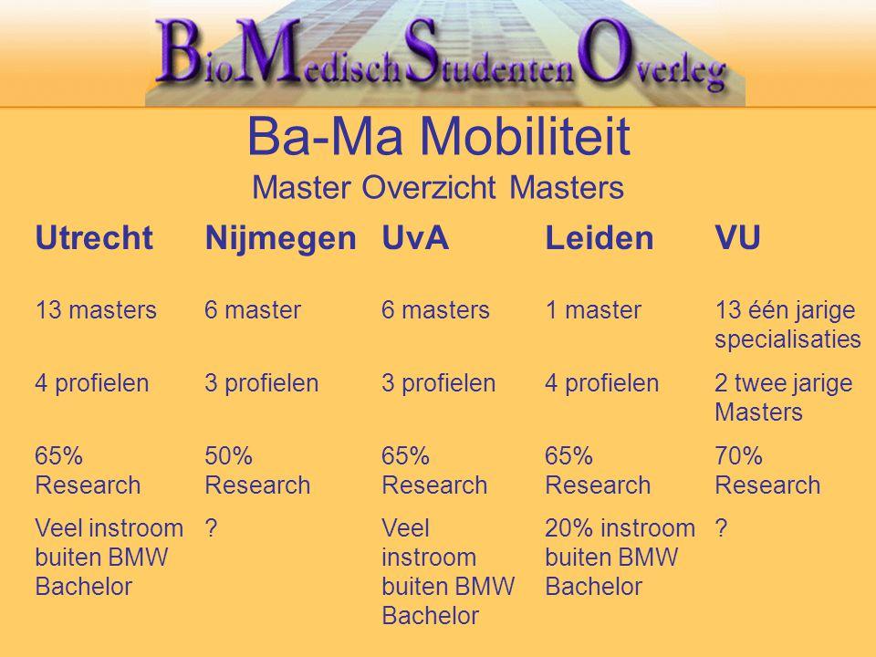 Ba-Ma Mobiliteit Master Overzicht Masters UtrechtNijmegenUvALeidenVU 13 masters6 master6 masters1 master13 één jarige specialisaties 4 profielen3 prof